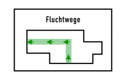 DIN-ISO 23601 Prüfpunkt - Fluchtwege